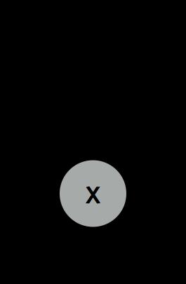 Tutorial - What is a variational autoencoder? – Jaan Altosaar